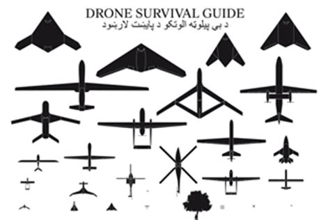 What are the research ideas on drones? - Quora